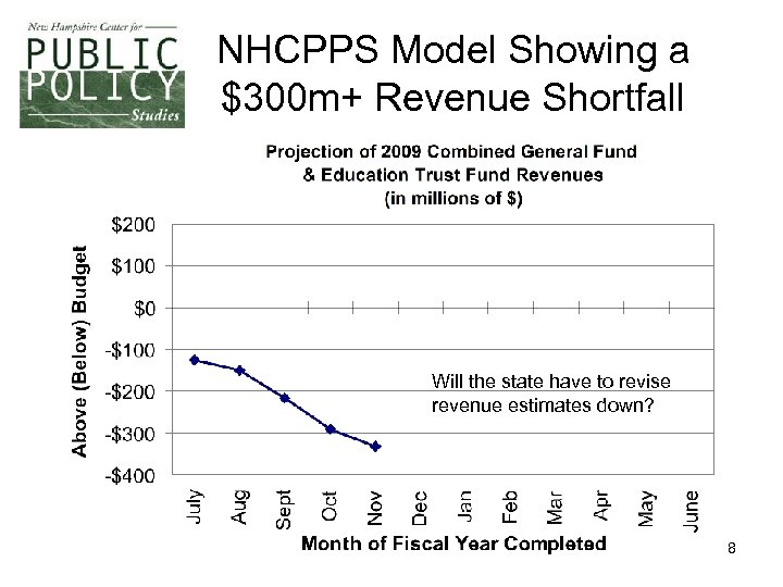 NHCPPS Model Showing a $300 m+ Revenue Shortfall Will the state have to revise