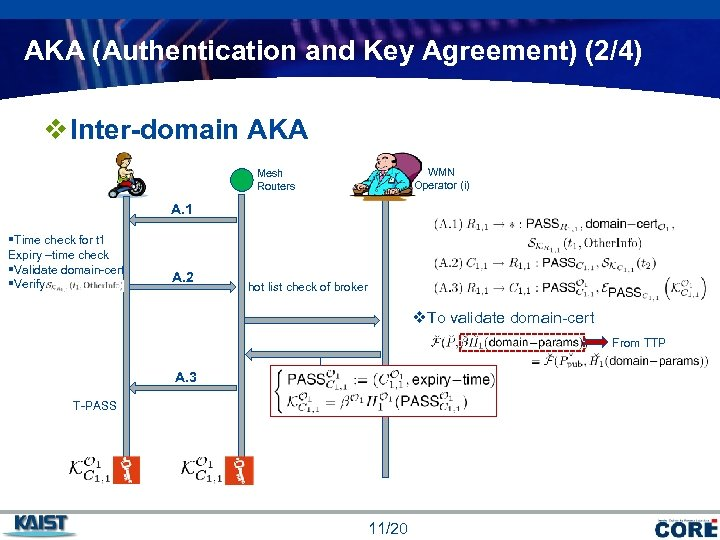 AKA (Authentication and Key Agreement) (2/4) v Inter-domain AKA WMN Operator (i) Mesh Routers