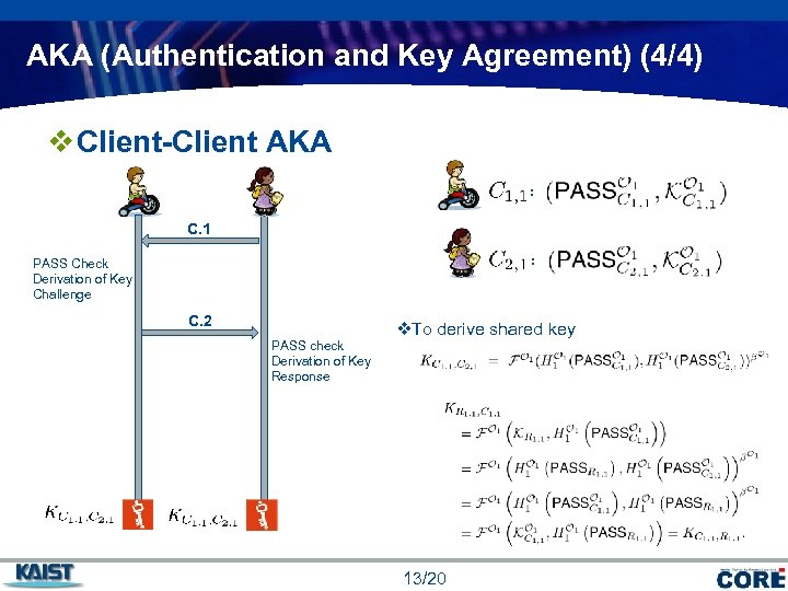 AKA (Authentication and Key Agreement) (4/4) v Client-Client AKA : C. 1 : PASS