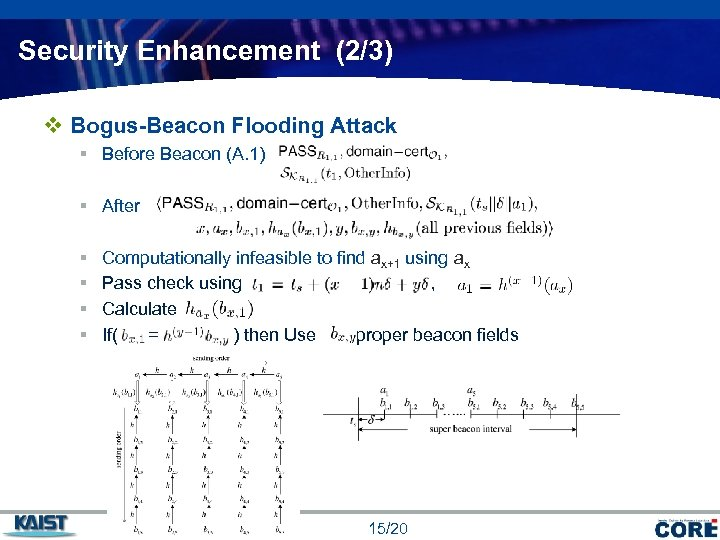 Security Enhancement (2/3) v Bogus-Beacon Flooding Attack § Before Beacon (A. 1) § After