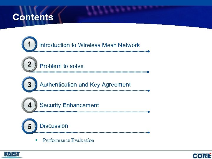 Contents 1 Introduction to Wireless Mesh Network 2 Problem to solve 3 Authentication and