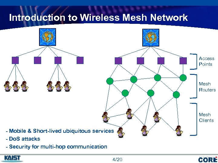 Introduction to Wireless Mesh Network Access Points Mesh Routers Mesh Clients - Mobile &