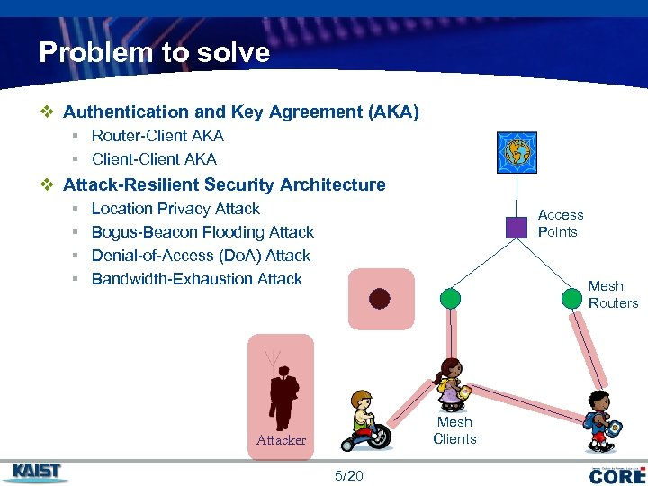 Problem to solve v Authentication and Key Agreement (AKA) § Router-Client AKA § Client-Client