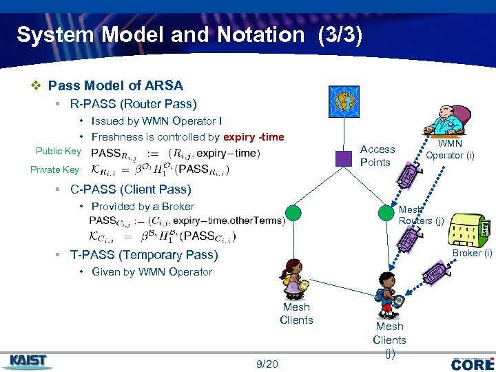 System Model and Notation (3/3) v Pass Model of ARSA § R-PASS (Router Pass)