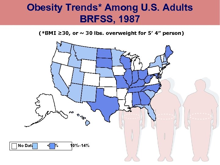 Obesity Trends* Among U. S. Adults BRFSS, 1987 (*BMI ≥ 30, or ~ 30