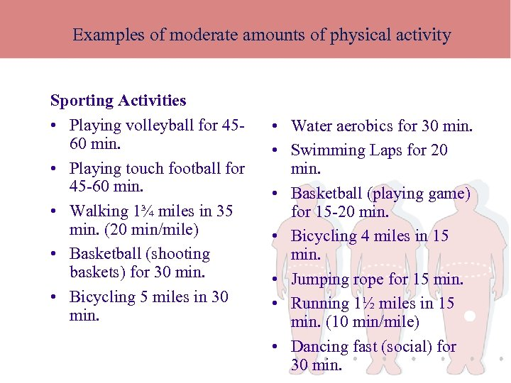 Examples of moderate amounts of physical activity Sporting Activities • Playing volleyball for 4560