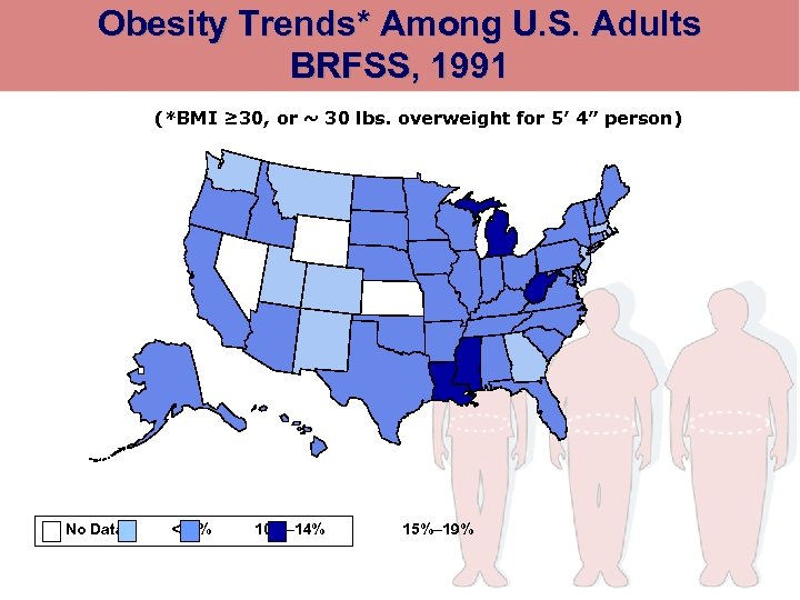 Obesity Trends* Among U. S. Adults BRFSS, 1991 (*BMI ≥ 30, or ~ 30