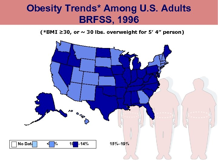 Obesity Trends* Among U. S. Adults BRFSS, 1996 (*BMI ≥ 30, or ~ 30