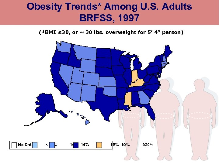 Obesity Trends* Among U. S. Adults BRFSS, 1997 (*BMI ≥ 30, or ~ 30