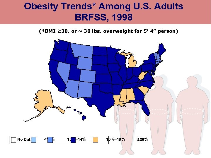 Obesity Trends* Among U. S. Adults BRFSS, 1998 (*BMI ≥ 30, or ~ 30