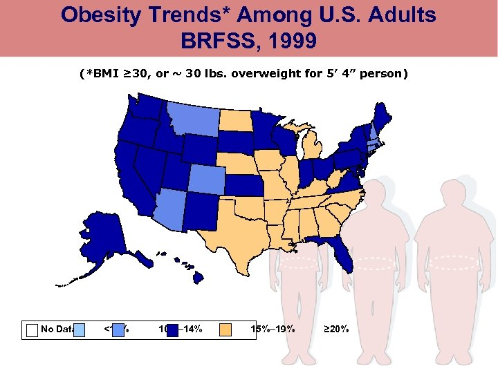 Obesity Trends* Among U. S. Adults BRFSS, 1999 (*BMI ≥ 30, or ~ 30