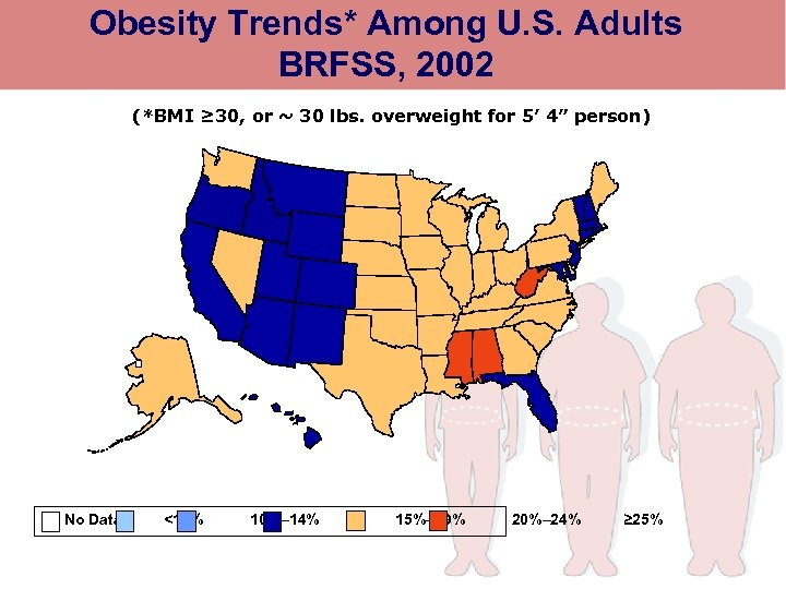Obesity Trends* Among U. S. Adults BRFSS, 2002 (*BMI ≥ 30, or ~ 30