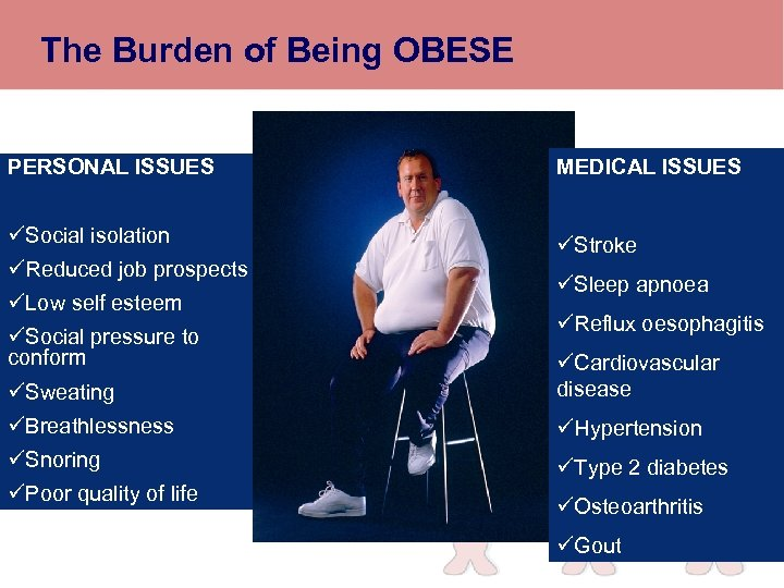 The Burden of Being OBESE PERSONAL ISSUES MEDICAL ISSUES üSocial isolation üStroke üReduced job
