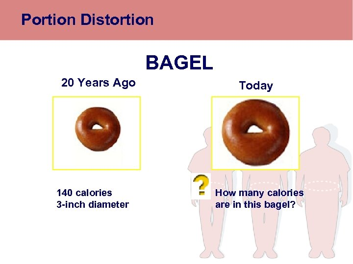 Portion Distortion BAGEL 20 Years Ago 140 calories 3 -inch diameter Today How many