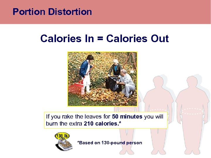 Portion Distortion Calories In = Calories Out If you rake the leaves for 50