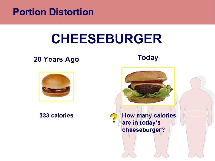 Portion Distortion CHEESEBURGER 20 Years Ago 333 calories Today How many calories are in