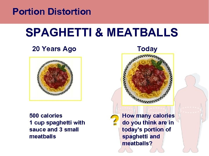 Portion Distortion SPAGHETTI & MEATBALLS 20 Years Ago 500 calories 1 cup spaghetti with