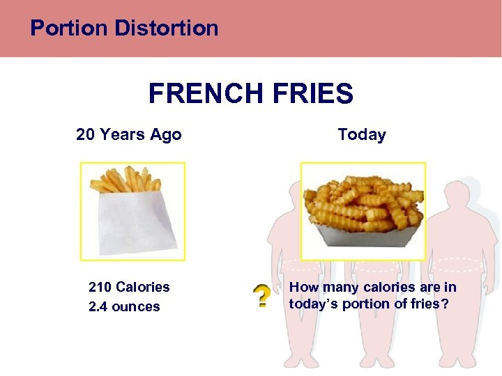 Portion Distortion FRENCH FRIES 20 Years Ago 210 Calories 2. 4 ounces Today How