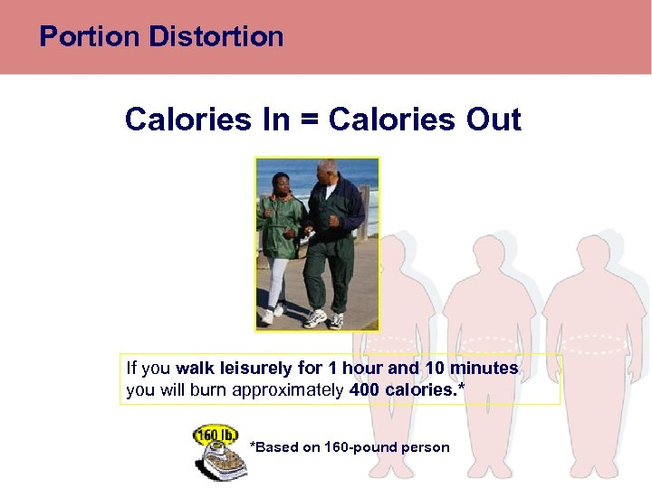 Portion Distortion Calories In = Calories Out If you walk leisurely for 1 hour