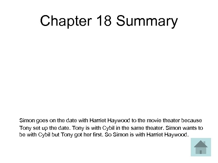 Chapter 18 Summary Simon goes on the date with Harriet Haywood to the movie