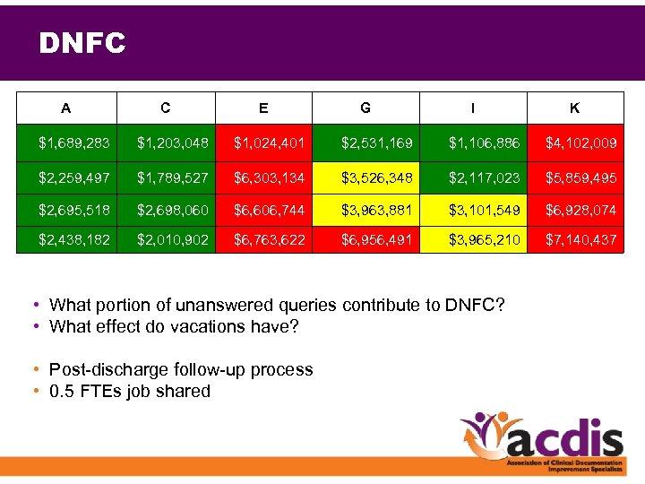 DNFC A C E G I K $1, 689, 283 $1, 203, 048 $1,
