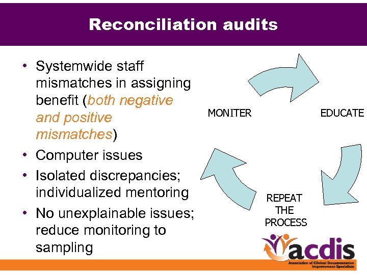 Reconciliation audits • Systemwide staff mismatches in assigning benefit (both negative and positive mismatches)