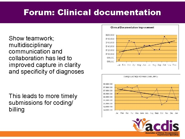 Forum: Clinical documentation Show teamwork; multidisciplinary communication and collaboration has led to improved capture
