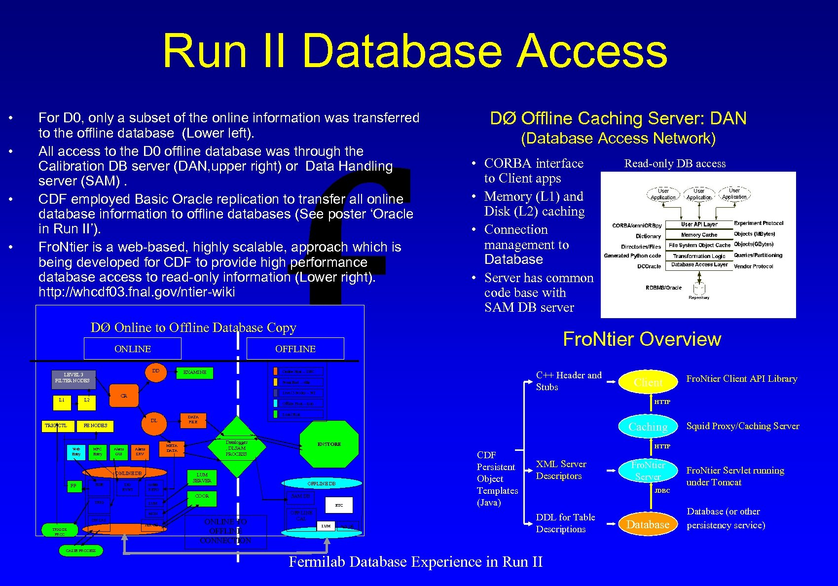 Run II Database Access • • f For D 0, only a subset of