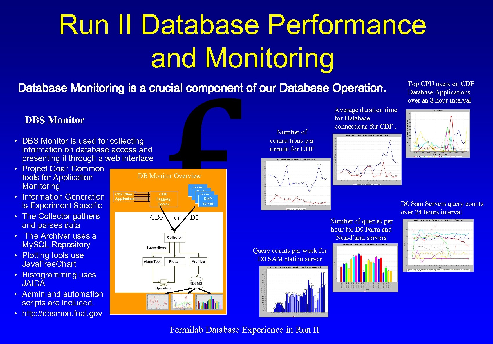 Run II Database Performance and Monitoring f Database Monitoring is a crucial component of