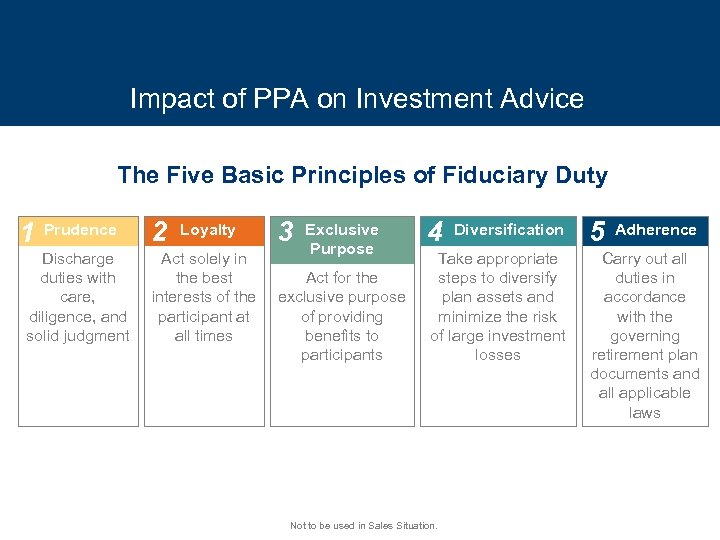 Impact of PPA on Investment Advice The Five Basic Principles of Fiduciary Duty 1