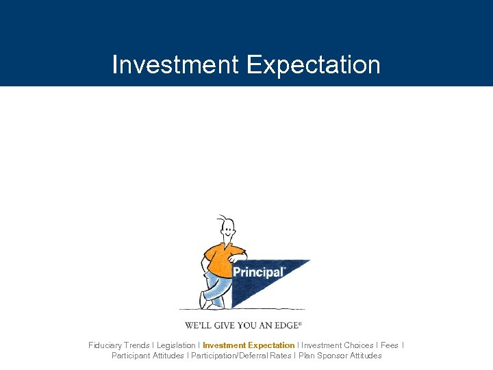 Investment Expectation Fiduciary Trends I Legislation I Investment Expectation I Investment Choices I Fees