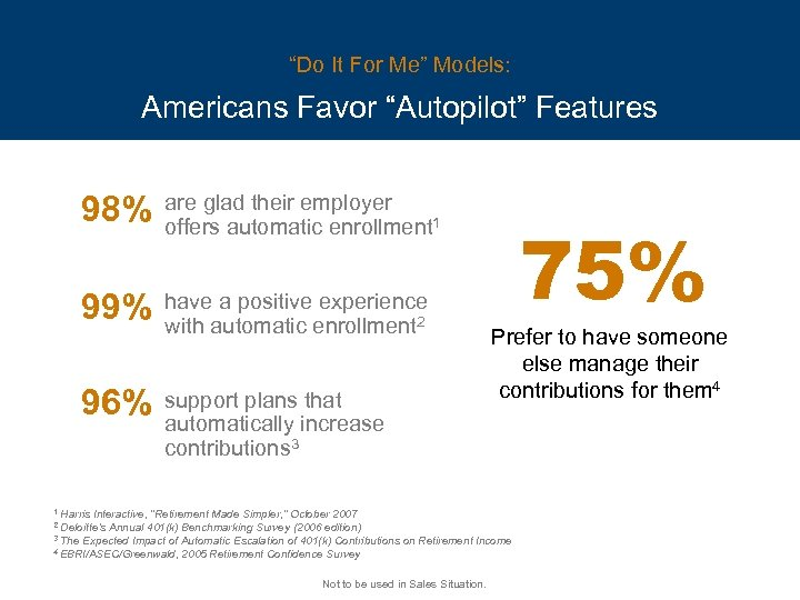 """Do It For Me"" Models: Americans Favor ""Autopilot"" Features 98% are glad their employer"