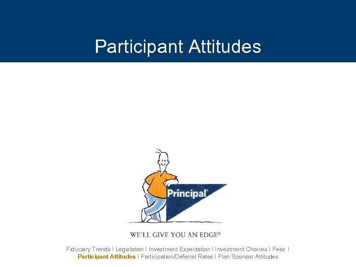 Participant Attitudes July 2004 Fiduciary Trends I Legislation I Investment Expectation I Investment Choices