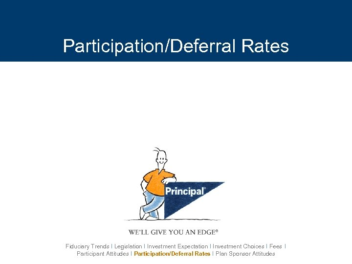 Participation/Deferral Rates July 2004 Fiduciary Trends I Legislation I Investment Expectation I Investment Choices