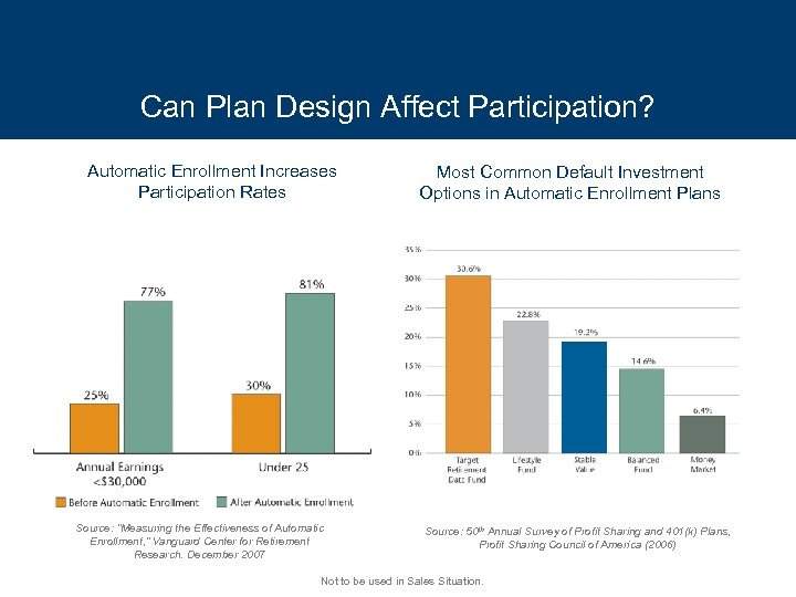 "Can Plan Design Affect Participation? Automatic Enrollment Increases Participation Rates Source: ""Measuring the Effectiveness"