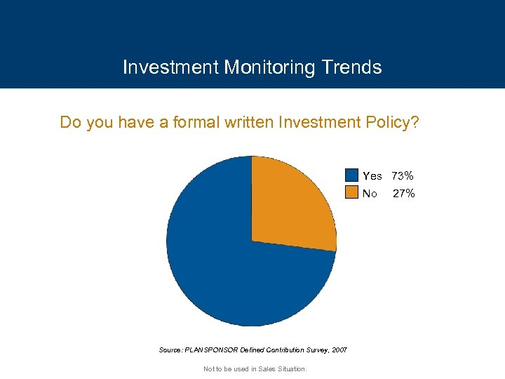 Investment Monitoring Trends Do you have a formal written Investment Policy? Yes 73% No