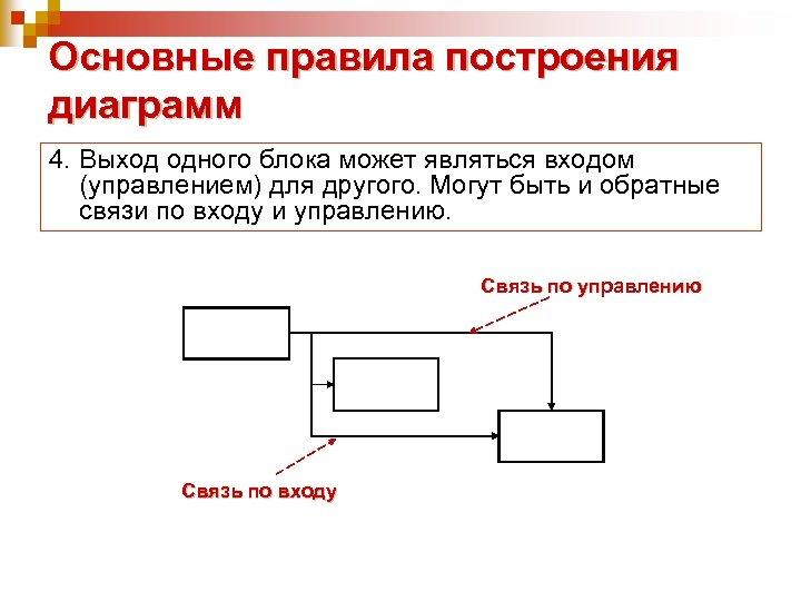 Основные правила построения диаграмм 4. Выход одного блока может являться входом (управлением) для другого.