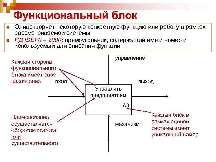 Функциональный блок n n Олицетворяет некоторую конкретную функцию или работу в рамках рассматриваемой системы