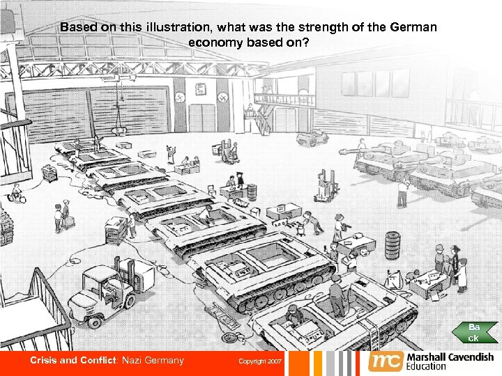 22 Based on this illustration, what was the strength of the German economy based