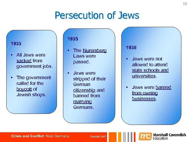 58 Persecution of Jews 1933 • All Jews were sacked from government jobs. •