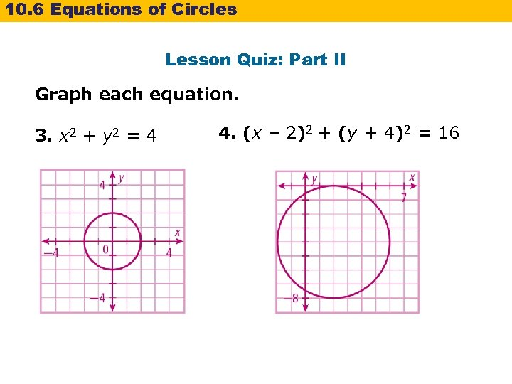 10. 6 Equations of Circles Lesson Quiz: Part II Graph each equation. 3. x