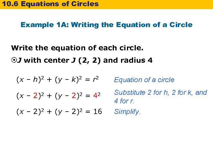 10. 6 Equations of Circles Example 1 A: Writing the Equation of a Circle