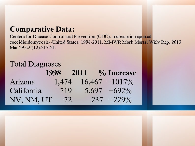 Comparative Data: Centers for Disease Control and Prevention (CDC). Increase in reported coccidioidomycosis--United States,