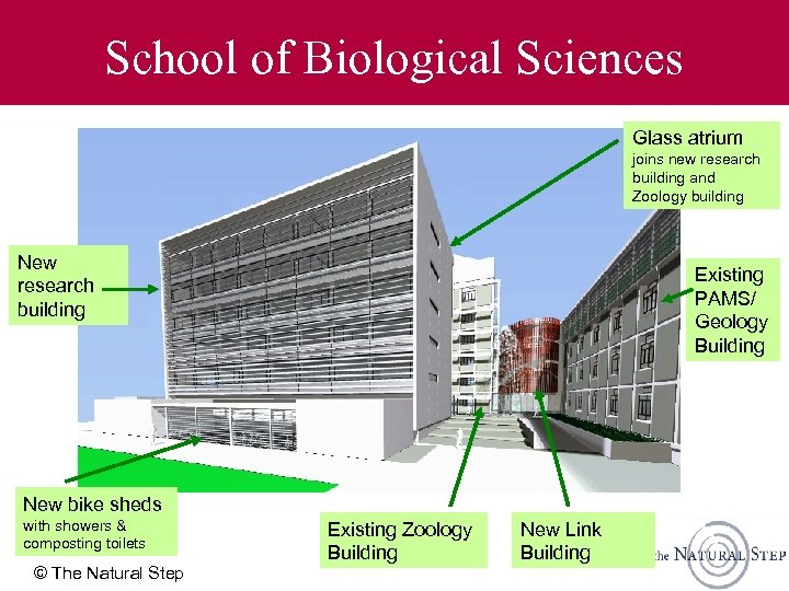 School of Biological Sciences Glass atrium joins new research building and Zoology building New