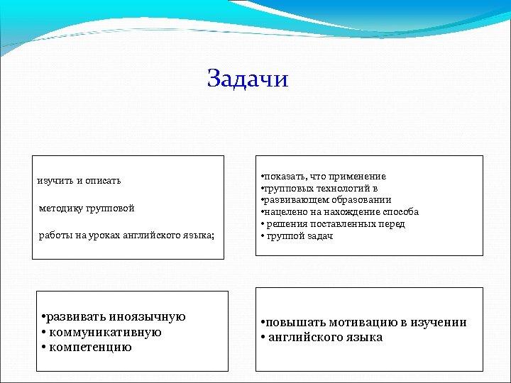 Задачи изучить и описать методику групповой работы на уроках английского языка; • развивать иноязычную