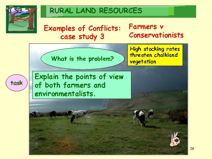 RURAL LAND RESOURCES Examples of Conflicts: case study 3 What is the problem? task