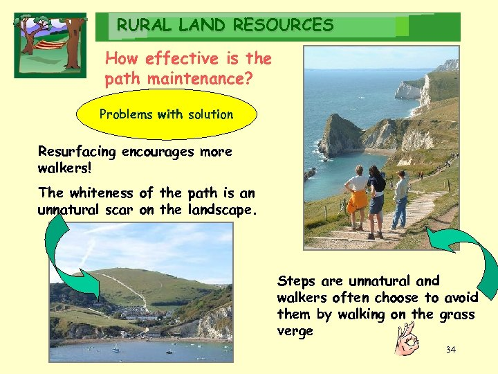 RURAL LAND RESOURCES How effective is the path maintenance? Problems with solution Resurfacing encourages