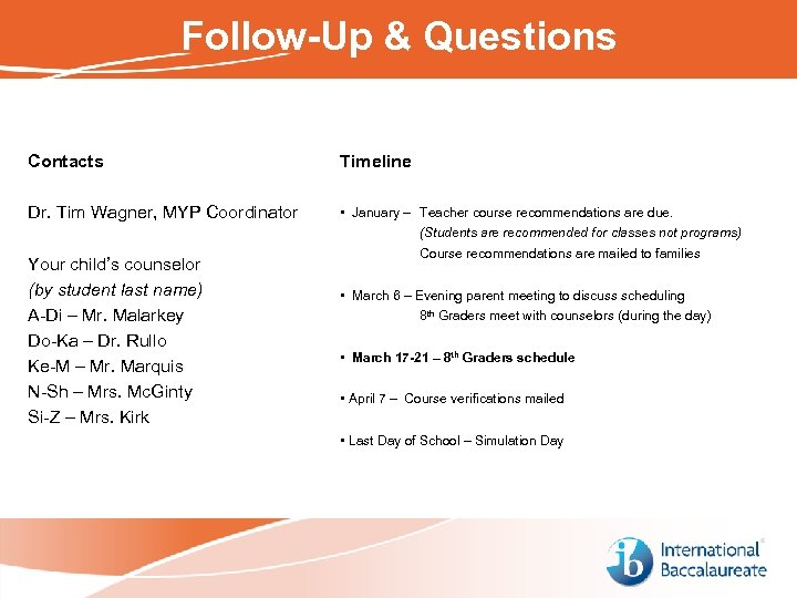 Follow-Up & Questions Contacts Timeline Dr. Tim Wagner, MYP Coordinator • January – Teacher