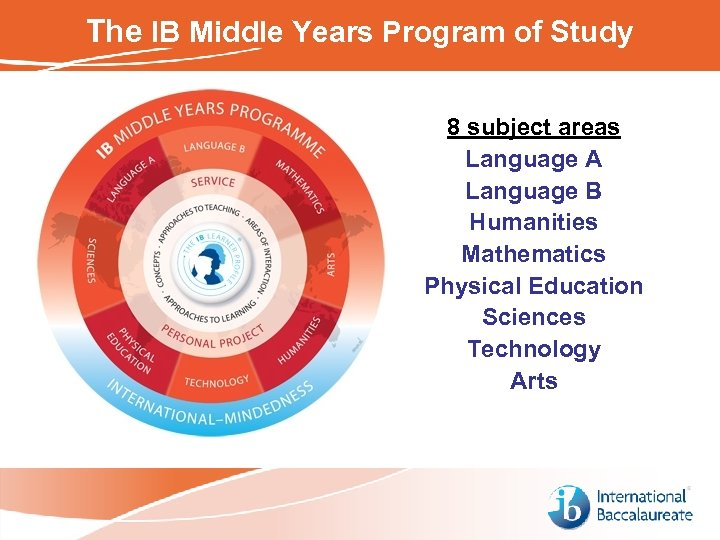 The IB Middle Years Program of Study 8 subject areas Language A Language B