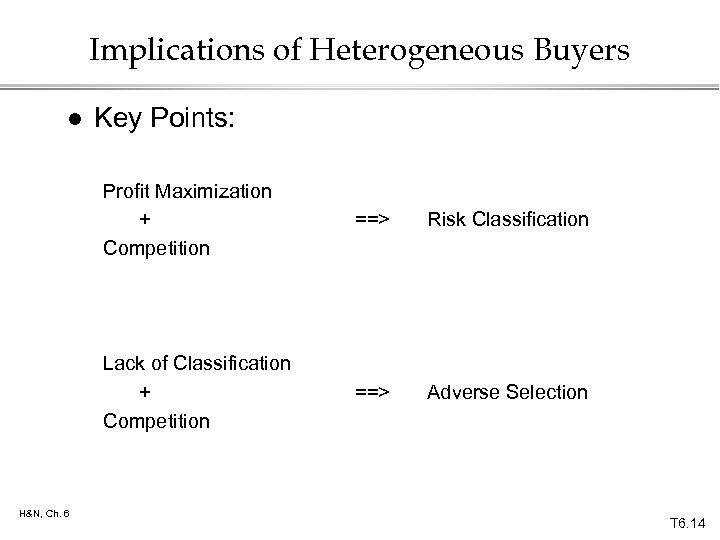 Implications of Heterogeneous Buyers l Key Points: Profit Maximization + Competition Risk Classification Lack